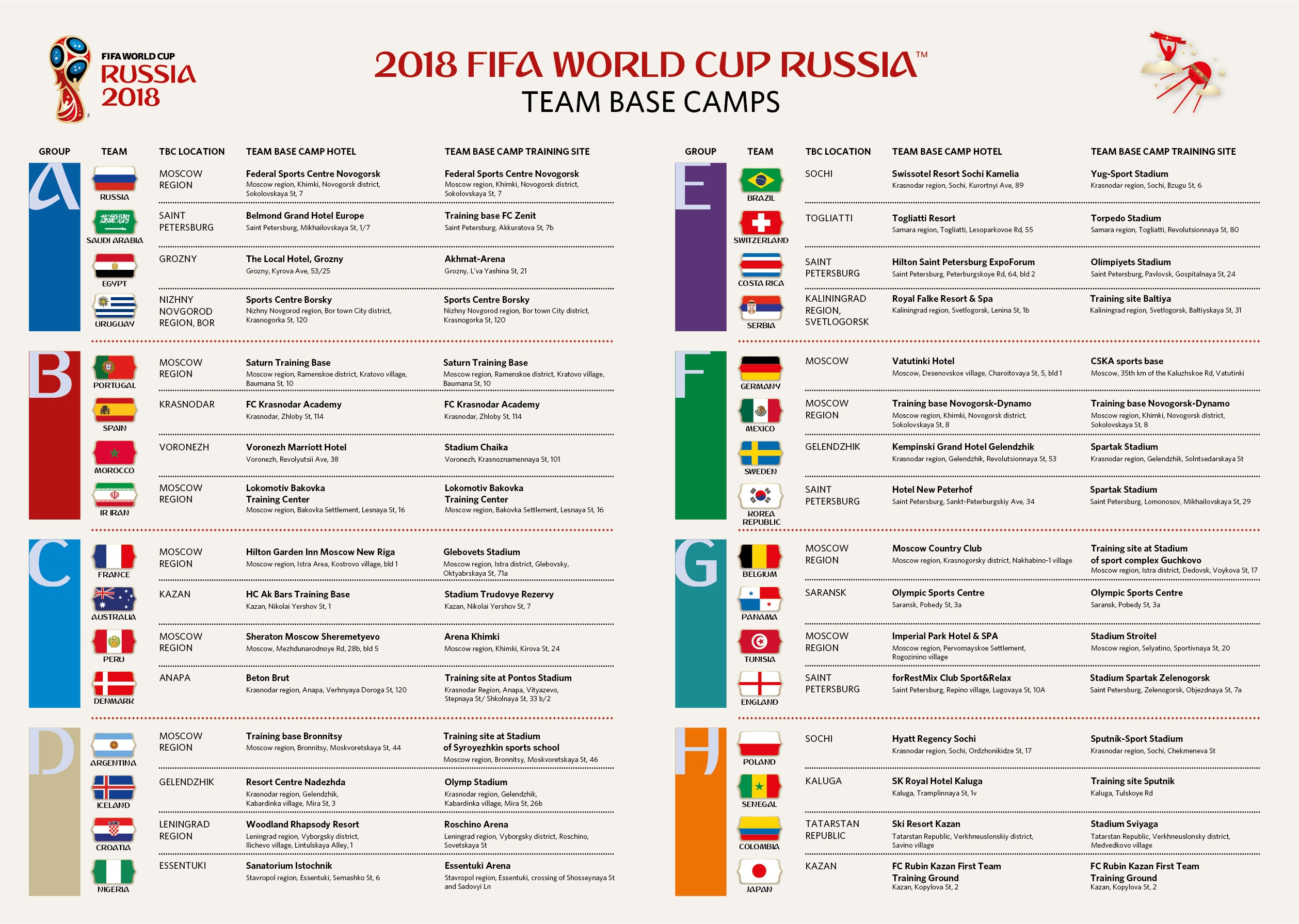 Fifa World Cup 2018 Russia Match Schedule